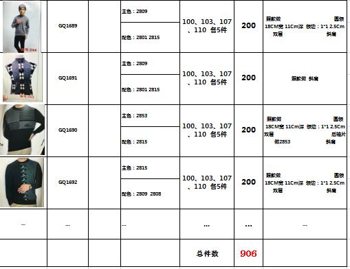 亚虎娱乐手机网页版_2016年至今重庆于总批发总件数906件含男士多种款式