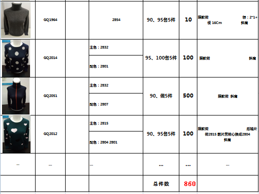 亚虎娱乐手机网页版_贵州何总签约亚虎娱乐亚虎娱乐多款女士亚虎娱乐衫总共880件